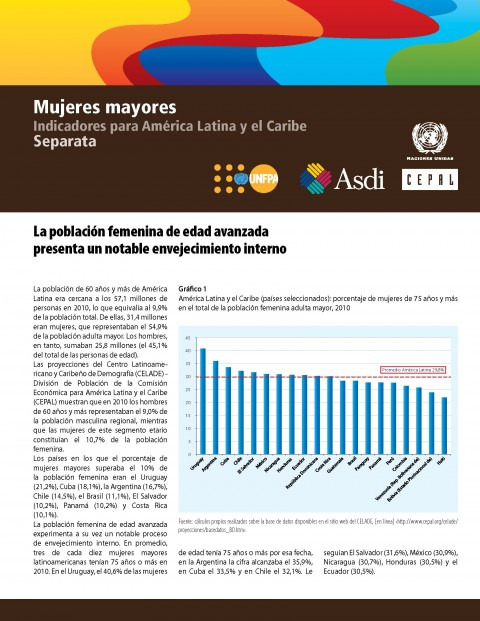 Mujeres mayores
